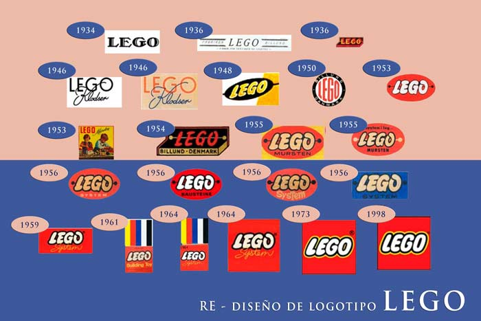 Diseño del Logo - Lego